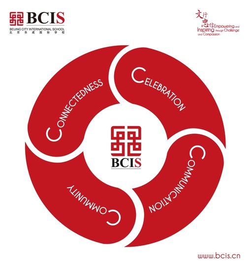 4Cs: Enriching Learning and Lives at BCIS